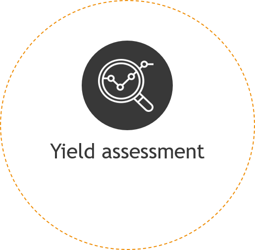 Yield assessment