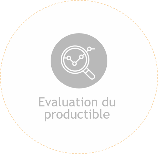 évaluation du productible