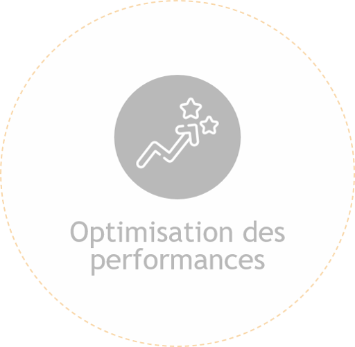 évaluation du productible Optimisation des performances